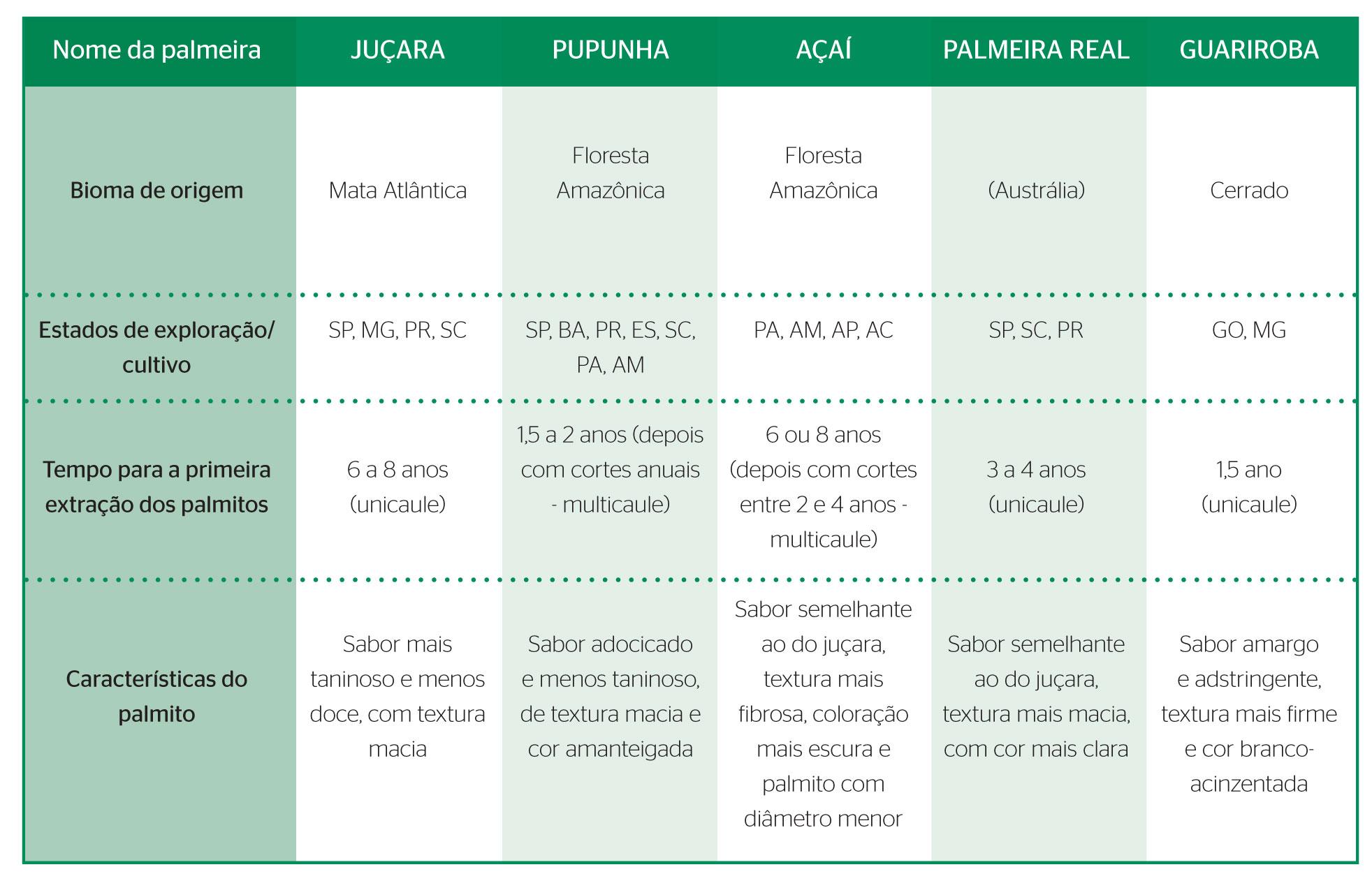 MENU 201 - SACOLA BRASILEIRA